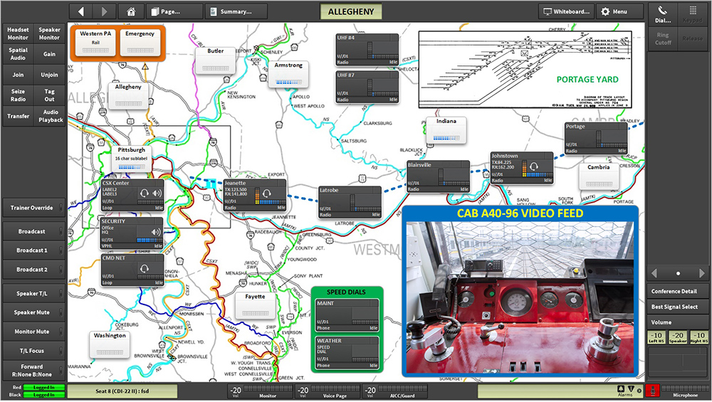 GTX Rail Communication Interface