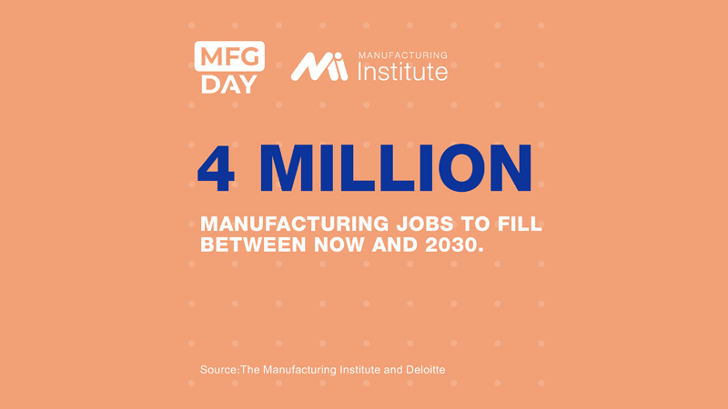 Manufacturing Day 2021